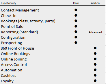 functionality table